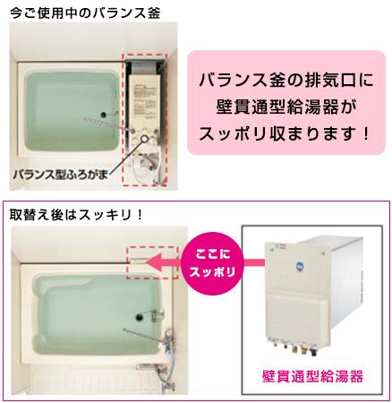 バランス型風呂釜から交換